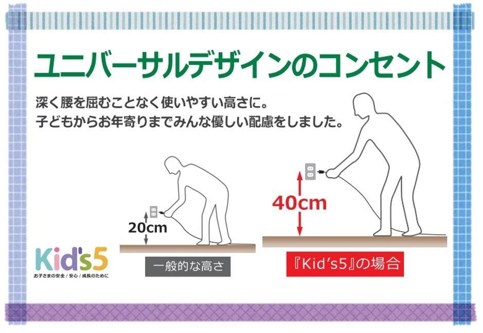 構造・工法・仕様(【ユニバーサルデザインのコンセント】)高さに配慮し、お子様・お年寄り・妊娠中の奥様など、みんなに優しい設計になっています。