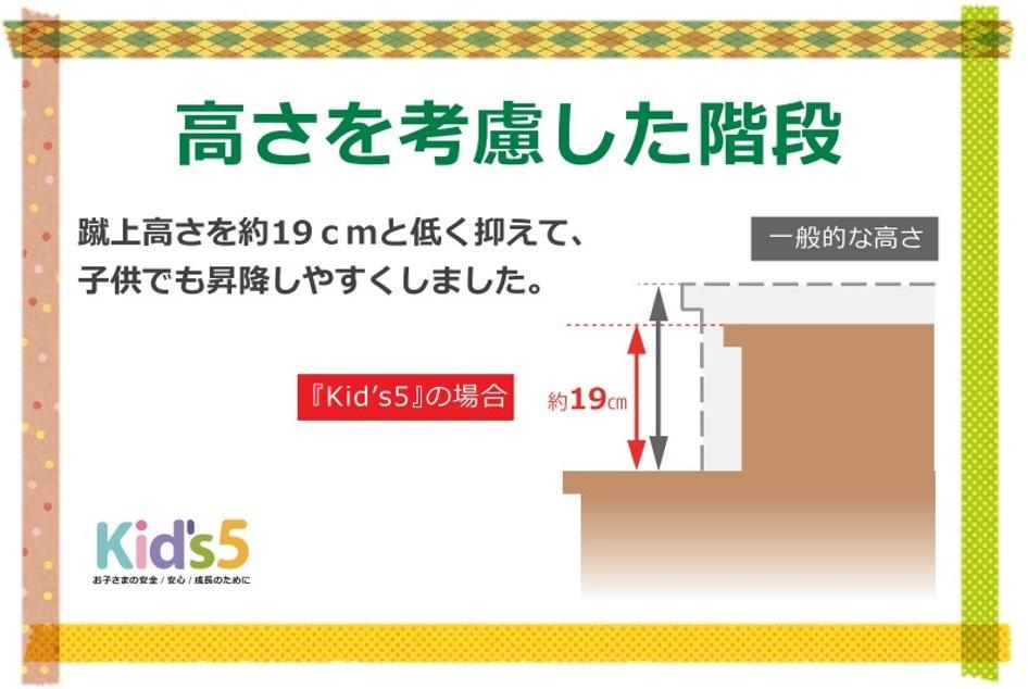 構造・工法・仕様(【高さ差を考慮した階段】)家庭内で事故の多い階段の高さを「約19cm」に抑えて昇降しやすくしています。お子様からお年寄りまでみんなに優しい工夫です。
