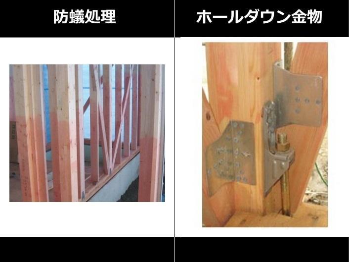 構造・工法・仕様(防蟻処理)【防蟻処理】  シロアリの侵入・被害を防ぐための処置。予防駆除剤、土壌処理剤などを使用し、木造住宅へのシロアリ被害を防ぎます。      【ホールダウン金物】  ホールダウン金物などN値計算(引張強度算定)に基づき決定された金物。柱と基礎をしっかり固定します。